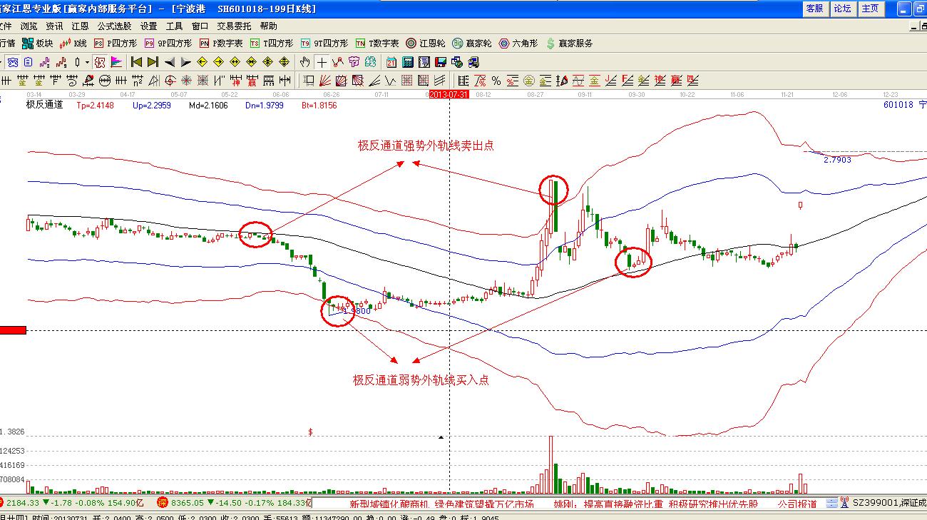 股票行情软件概念股解析--舟山自贸区概念股